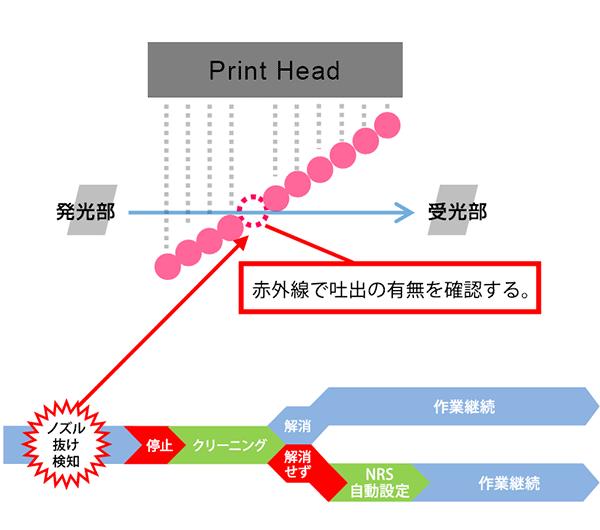 富发MIMAKI UV 打印机