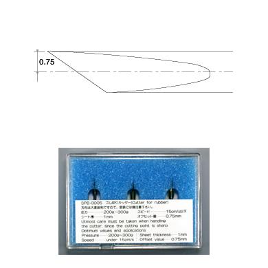 SPB-0005 偏芯替刃ゴムシート用